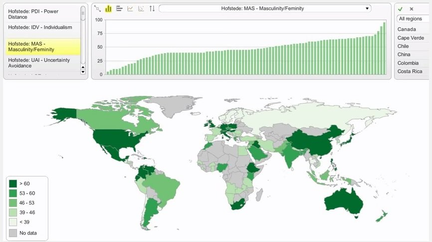 Hofstede_mapa