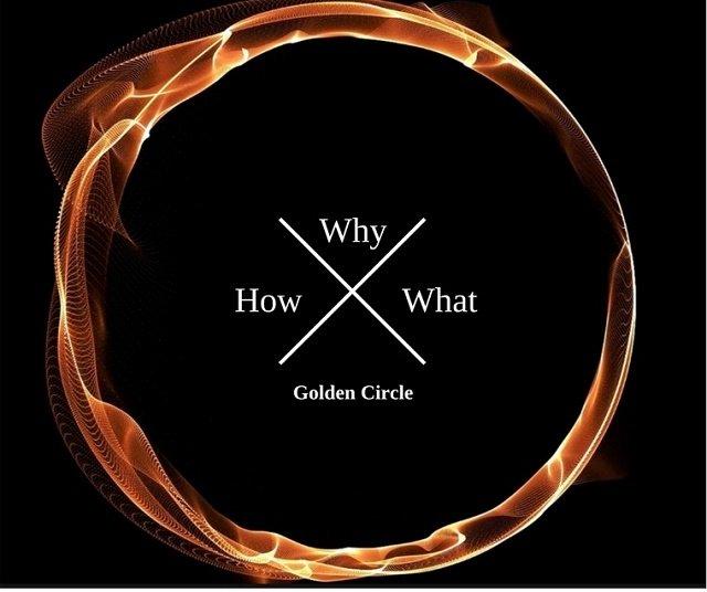 golden_circle