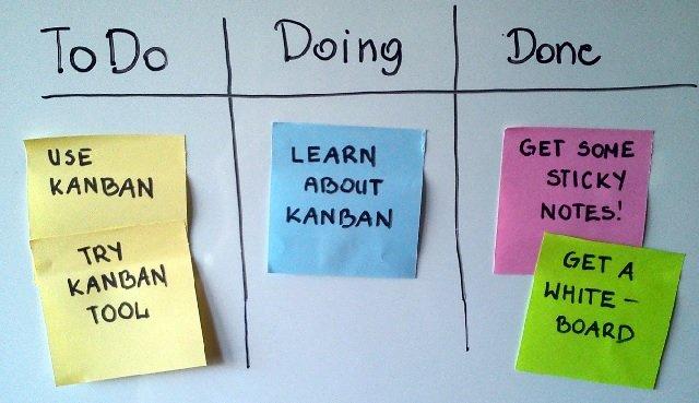 kanban_agile