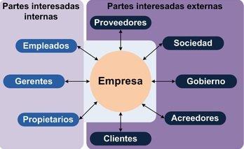 stakeholders3
