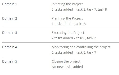 pmp_updated