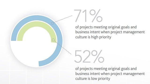 PMI_ProjectManagement