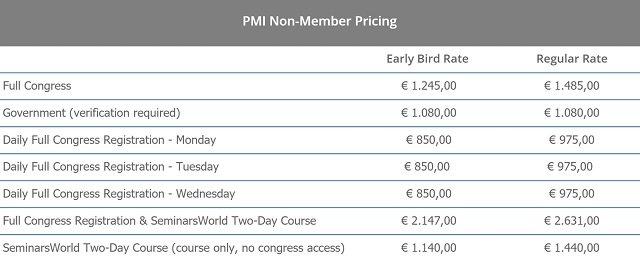 non_pmi_congress_price